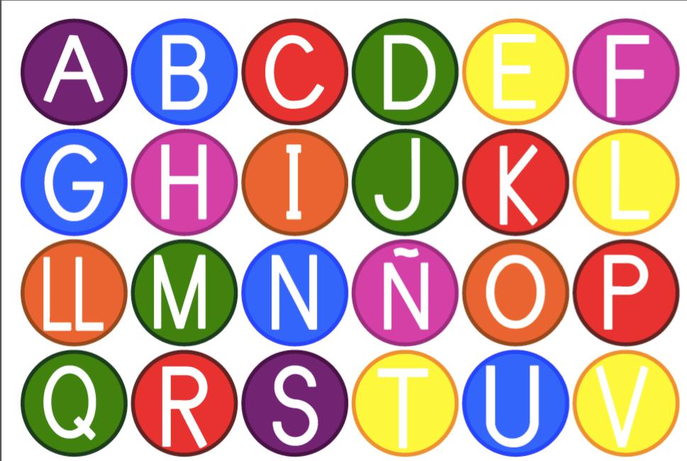 abecedario castellano