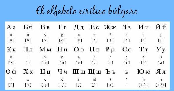 abecedario bulgaro