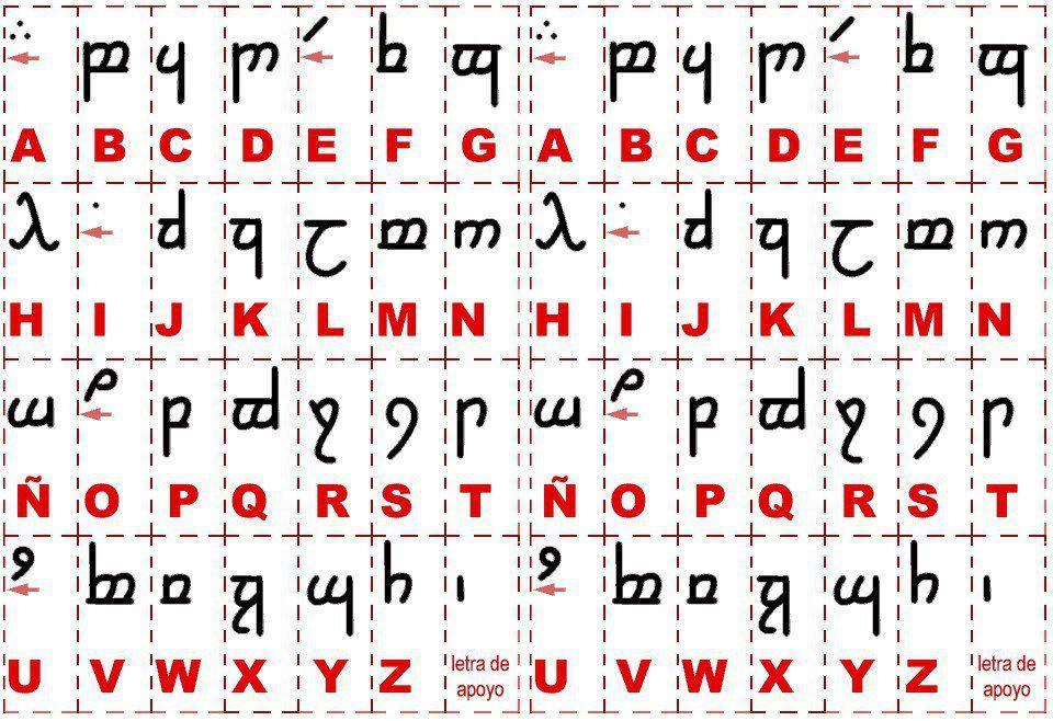 abecedario elfico traductor