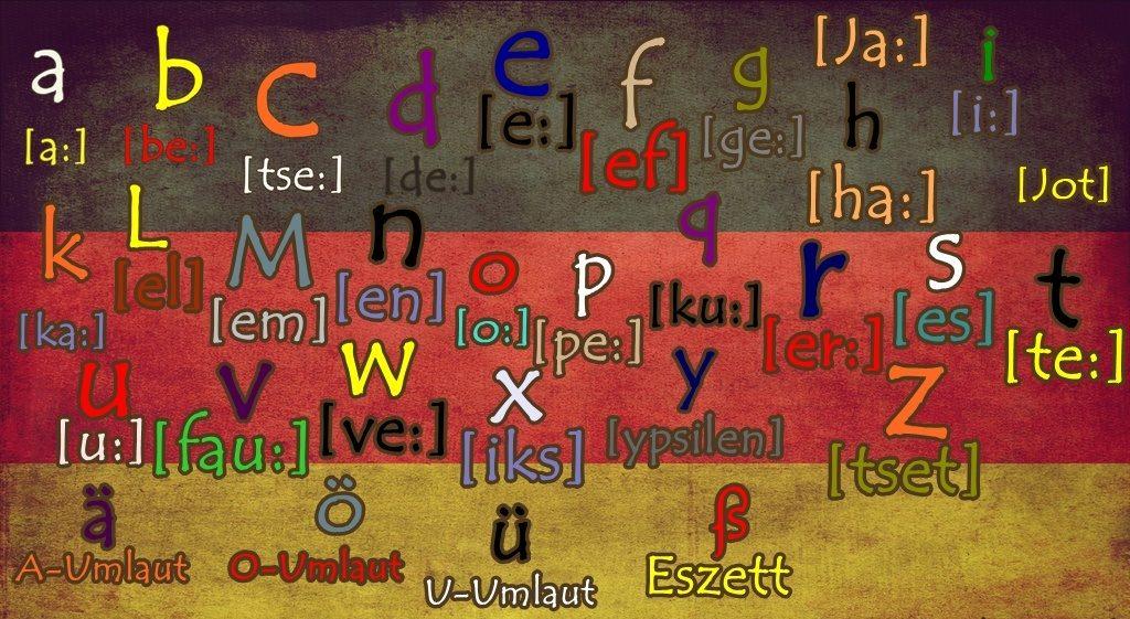 alfabeto aleman basico