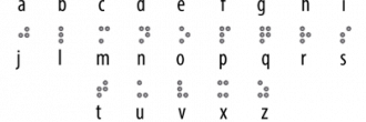 Abecedario braille