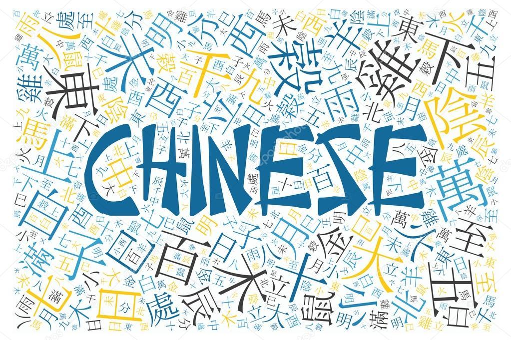 abecedario chino completo