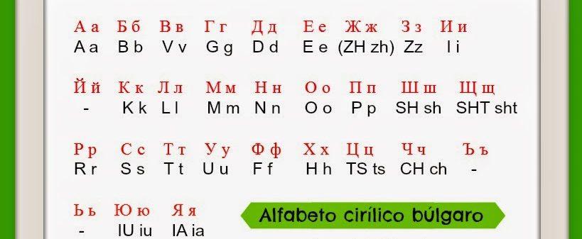 el alfabeto búlgaro