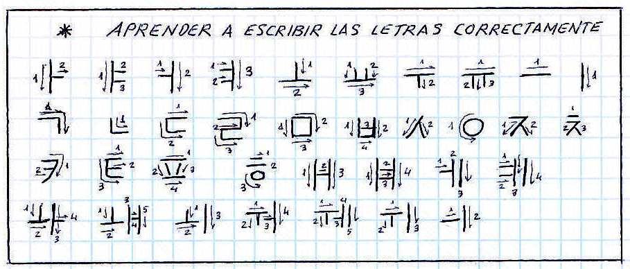 abecedario coreano escritura basica