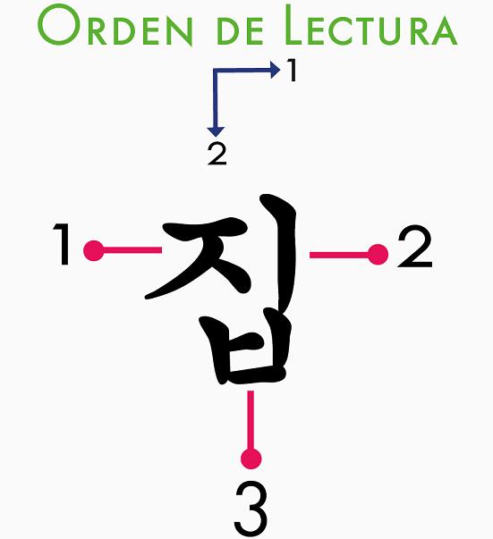 alfabeto coreano aplicacion