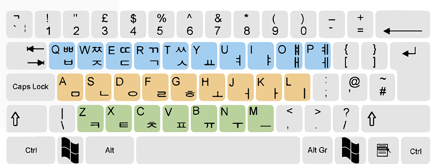 abecedario coreano teclado
