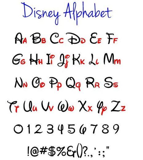 abecedario animado disney