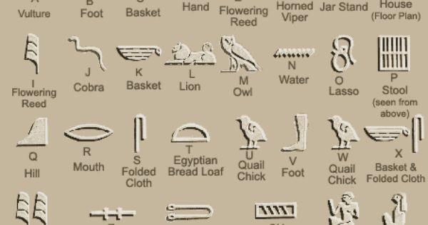 abecedario egipcio jeroglificos