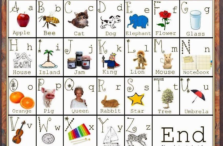 abecedario en ingles actividades