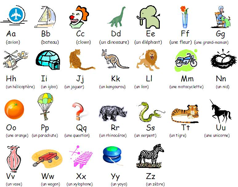 alfabeto a frances ilustrado