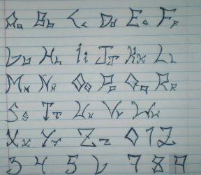 abecedario gotico cursiva