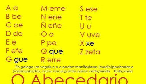 abecedario galego rag
