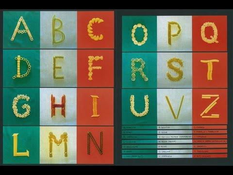 abecedario italiano pronunciacion