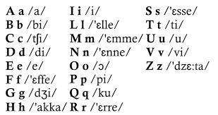 abecedario italiano letras