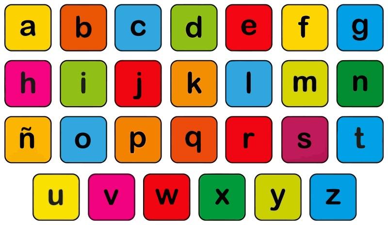 abecedario latino clasico
