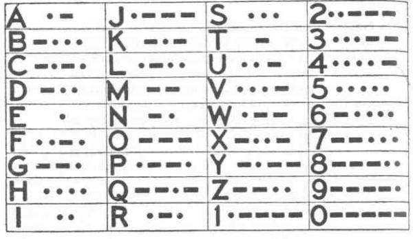 abecedario morse pdf