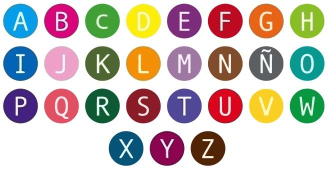 abecedario numerado español