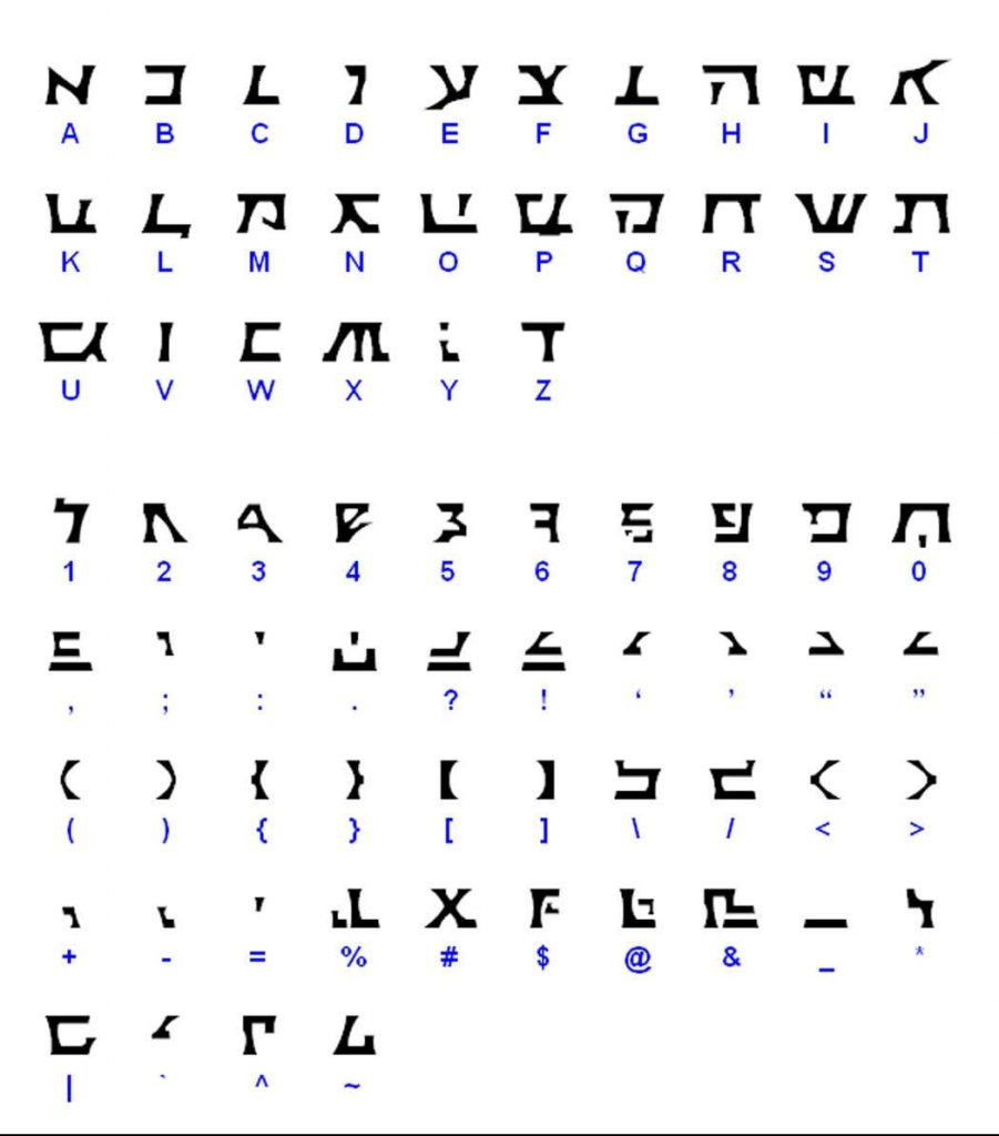 abecedario vikingo runas