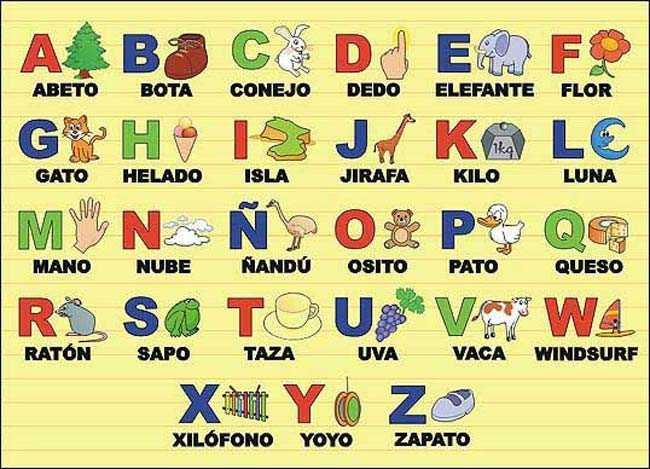 abecedario con figuras