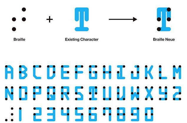 abecedario braille aprendizaje