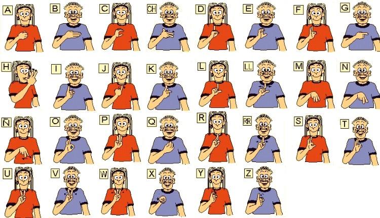 abecedario lengua de signos para niños