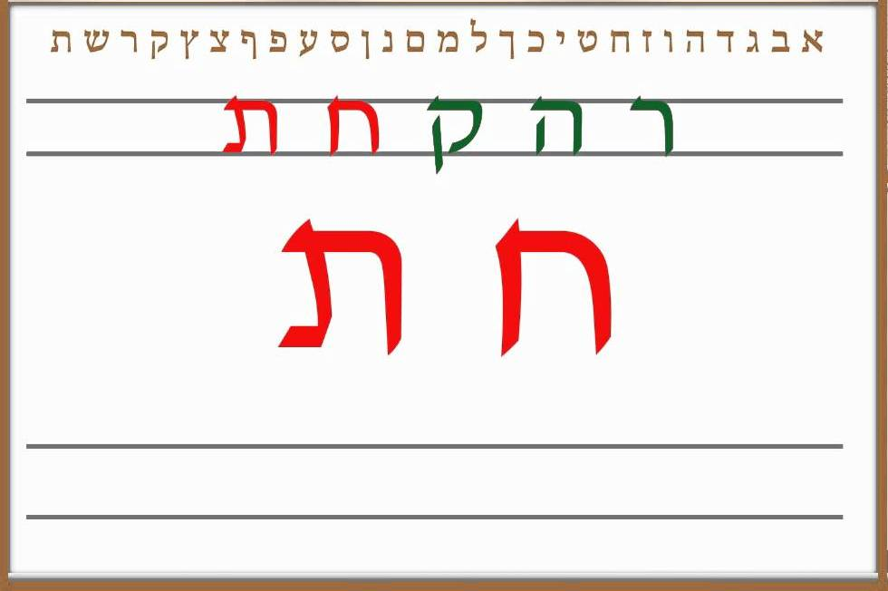 abecedario hebreo actual