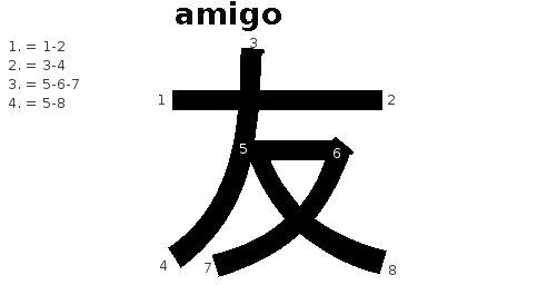 abecedario japones con pronunciacion y significado