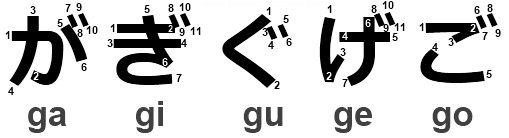 abecedario en idioma japones