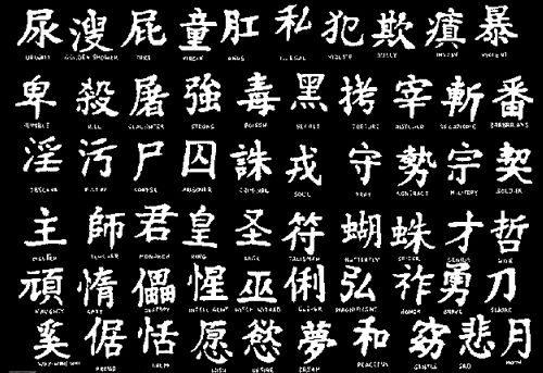 abecedario chino a español letras
