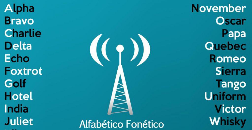 alfabeto radiofónico internacional