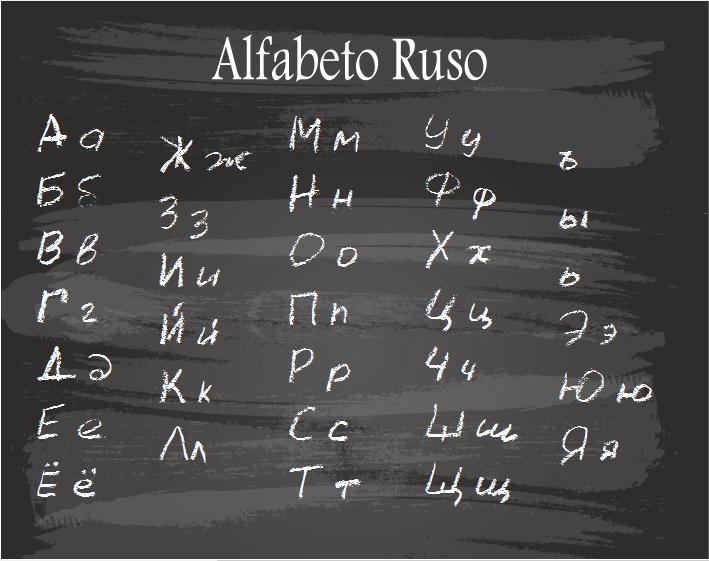 alfabeto ruso completo