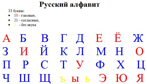 alfabeto ruso aprender