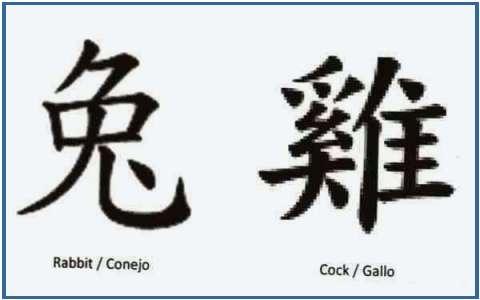 abecedario chino vocablos