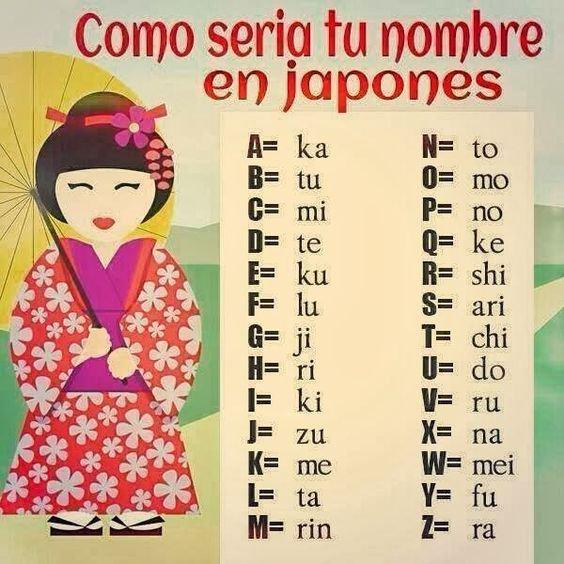 abecedario en escritura japonesa