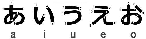abecedario in japones